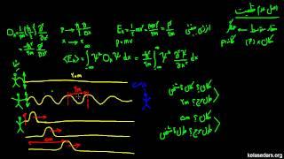 مکانیک کوانتومی ۱۲ - اصل عدم قطعیت هایزنبرگ