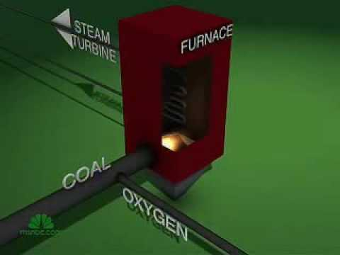 germany's clean coal energy