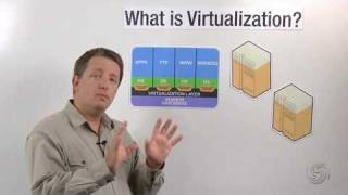 Virtually Speaking: What is Virtualization?