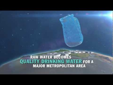 Water Facts 2