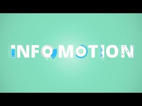 Xxx Mp4 Hout Video Wat Is Een Infomotion 3gp Sex
