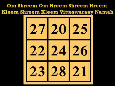 Kubera Money Mantra God of Wealth