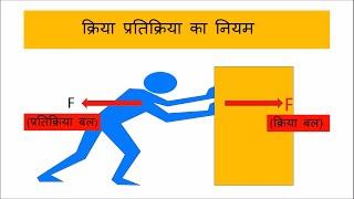बल तथा गति के नियम (Force and Laws of Motion) - कक्षा 9 विज्ञान (Class 9 Science) - Hindi