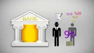 Faiz ile Bankalar Nasıl (hava) Para Üretir- Kismi Reserv Sistemi (KRS)