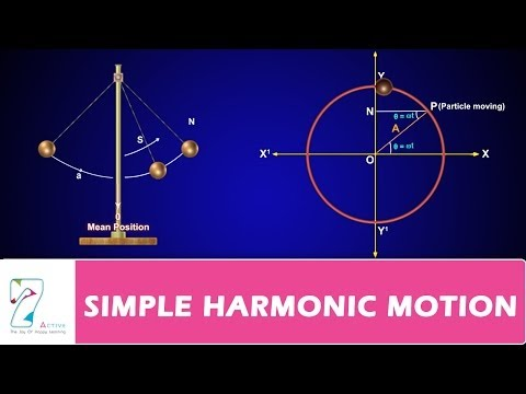 pendulem in simple harmonic motion Harmonic motion: pendulums teacher version in this lab you will set up a pendulum using rulers, string, and small weights and measure how different variables affect the period of the pendulum.