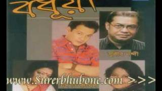Bangla Music Song/Video: Bodhua
