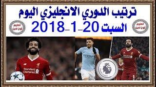 ترتيب هدافى الدورى الانجليزى وترتيب محمد صلاح من الأهداف اليوم السبت 20-1-2018