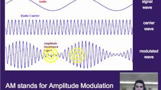Wave Tech: AM vs FM