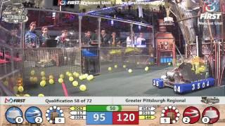 Qual 58 - 2017 Greater Pittsburgh Regional