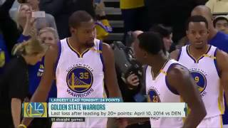 Draymond Yells at KD as GSW Blow huge lead