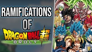 Ramifications AFTER Dragon Ball Super Broly