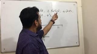 SSC Higher Mathematics (Vector)Lecture 01