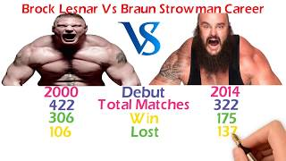Brock Lesnar Vs Braun Strowman Comparison - Net -Worth, Cars Win or Lost, Followers & more