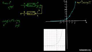 لگاریتم ۰۲ - آشنایی با لگاریتم
