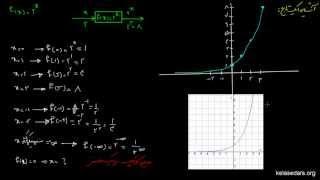 لگاریتم۰۱- آشنایی با تابع نمایی