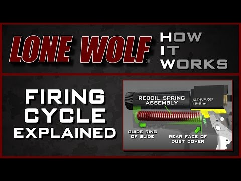 Lone Wolf HIW: Firing Cycle Explained for Glock