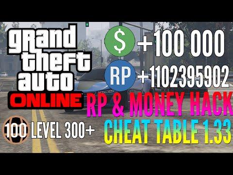 GTA 5 ONLINE│MONEY & RP HACK│NOT BANNABLE│UNLIMITED MONEY & RP│APRIL 2016