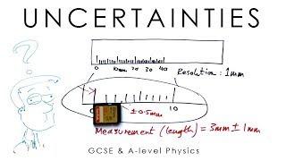 Uncertainties - Physics A-level & GCSE