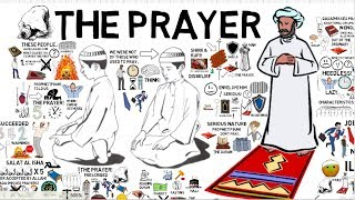 DANGERS OF LEAVING THE PRAYER (Must Watch!) - Ibraheem Husnayn Animated