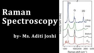 Basic Principle of Raman Spectroscopy(B.Sc, M.Sc)