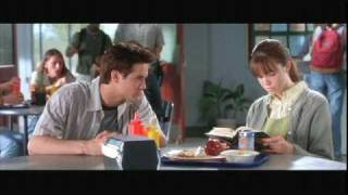 It's Gonna Be Love - Mandy Moore