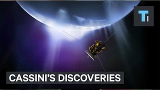 The 5 biggest discoveries from NASA