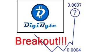 Digibyte Technical Analysis and why I am buying