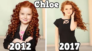 Disney Channel Famous Kids Stars Before and After 2017