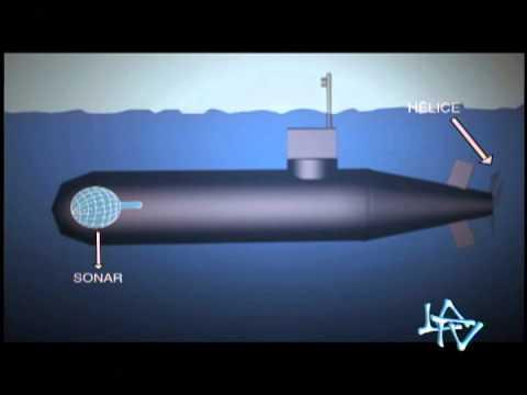 ¿Cómo funciona un submarino de guerra Parte 3 LA TV ECUADOR 31 03 13
