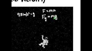 The Force of Gravity and Weight