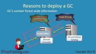 MCITP 70-640: Global Catalog Server