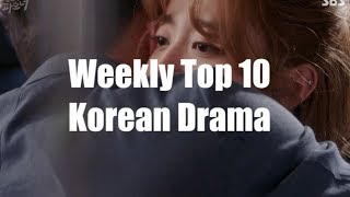Weekly Top 10 Korean Drama | May 29 - June 3, 2017  RATINGS!