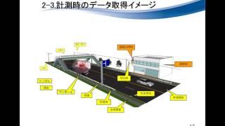 高精度移動体三次元レーザー計測(MMSシステム)