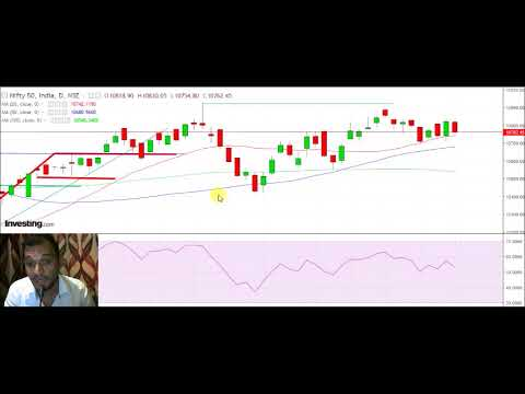 #26june Live Nifty trading analysis for 26JUNE2018 II Nifty overview II NIFTY ANALYSIS