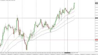 Silver Technical Analysis for May 30 2017 by FXEmpire.com