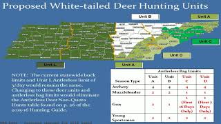 Proposed changes for 2018 hunts
