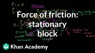 Force of friction keeping the block stationary | Physics | Khan Academy
