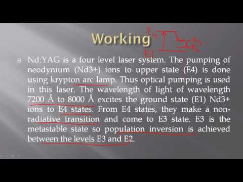 Construction and working of Nd YAG laser