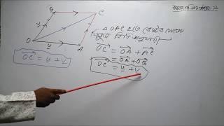 1.   ssc Vector part-01  (সমতলীয় ভেক্টর)  Higher Math Planar Vector  