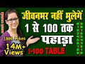 1 to 100 tables kaise yaad kare/पहाड़ा TABLE 1 - 100 तक याद _tables 1 to 20_jaytech & fun
