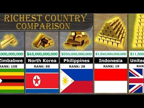 Xxx Mp4 Richest Country Comparison All 188 Countries Ranking 3gp Sex