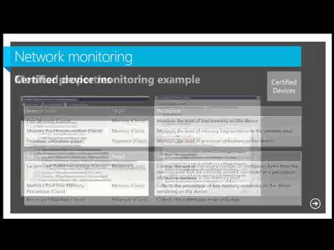 Monitoring Storage & Network Infrastructure with SCOM 2012