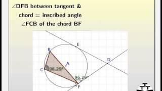 Tangents to a circle - Bengali