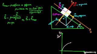 مکانیک نیوتونی ۱۶- سطح شیبدار ۳ (اصطکاک)