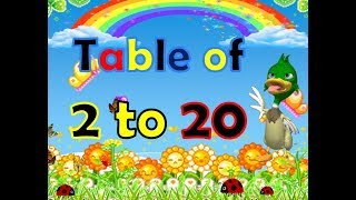 Learn Multiplication || Table Of 2 to 20 || Tables || Fun & Learn Video || 2019