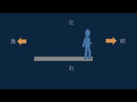 黃簡講書法:初級課程 21中鋒和偏鋒