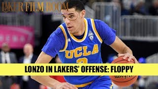 How Lonzo Ball Will Run the Lakers Offense, Part 2 - Floppy
