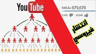 كيف حصلت على مليونين مشاهدة و 40 الف مشترك خلال اسبوع   التسويق الفيروسي على اليوتيوب