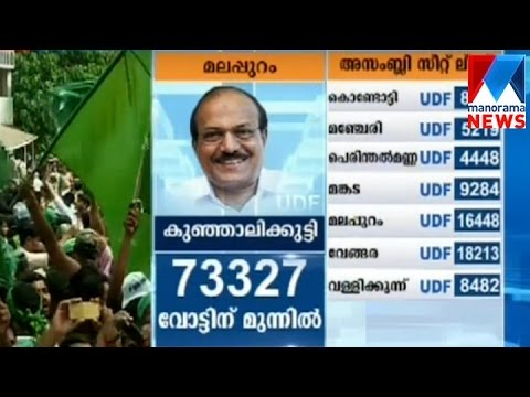 Malappuram bye-poll: Indian Union Muslim League candidate leads by huge margin  | Manorama News