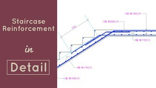 Reinforcement of Staircase Explained in Detail